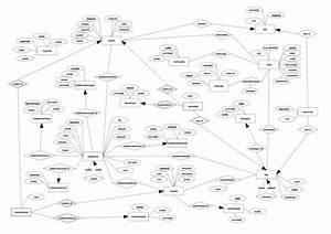 Sql2diagram-sxd