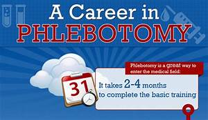 how much do phlebotomists make hrfnd With how much does a phlebotomist make