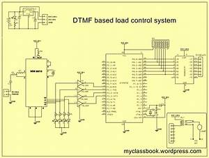 Dtmf Based Load Control System  Home Automation