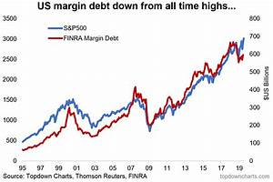 Us Margin Debt Trends The Good The Bad And The Ugly