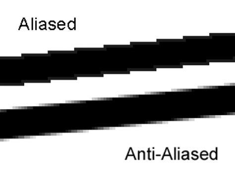 eli5 what is anti aliasing explainlikeimfive