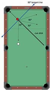 Estimating The Shot Angle