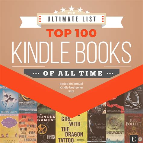 best of all time the top 100 kindle books of all time based on annual
