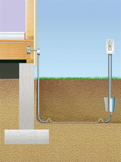 Outdoor Electrical Wiring Diy Home Improvement