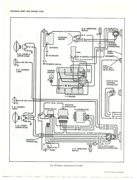 85 chevy truck wiring diagram large trucks but is similar to up truck wiring projects