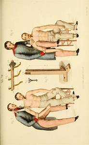 Manual Of Surgical Bandages  Devices And Dress