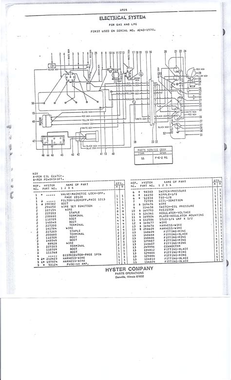 has anybody got a wiring diagram for hyster s 150 a 1986 many thanks from d xxxxx xxxxxx
