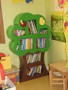 Meuble Bibliothèque Enfant : bibliotheque enfant meuble ~ Preciouscoupons.com Idées de Décoration