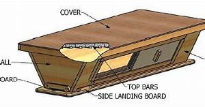Diagram And Plans For A Top