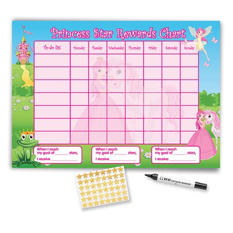 Charts Baby Development Chartwho Growth Chart Download A