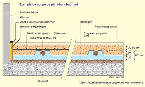 schema coupe chauffage au sol details chauffage le sol et plancher chauffant