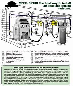 Compressor Setup