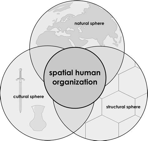 systemic analysis topoi  topoi