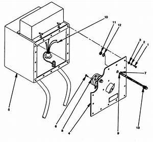 hmmwv alternator wiring hmmwv free engine image for user With keurig coffee maker wiring diagram further circuit maker 2000 download