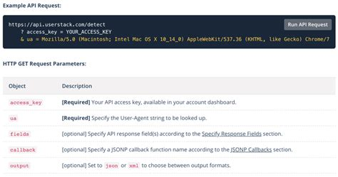 agent api user scalable cloud based request shown delivers definitions parameters lookup string example above single programmableweb below