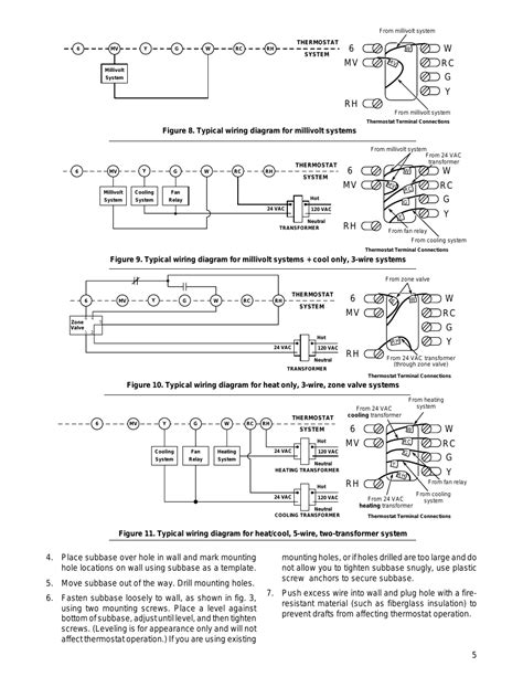 Grc White Rodgers User Manual
