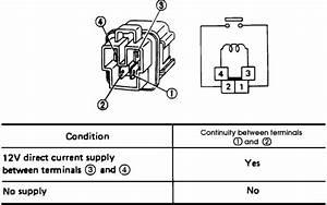 1991 Nissan Truck  2 Wheel Drive  Manual Transmission  It