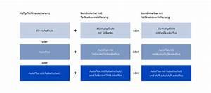Autoversicherung Devk Berechnen : kfz versicherung aus niedersachsen vgh ~ Themetempest.com Abrechnung