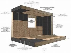 isoler sa maison par l exterieur soi meme ventana blog With isoler sa maison par l exterieur soi meme
