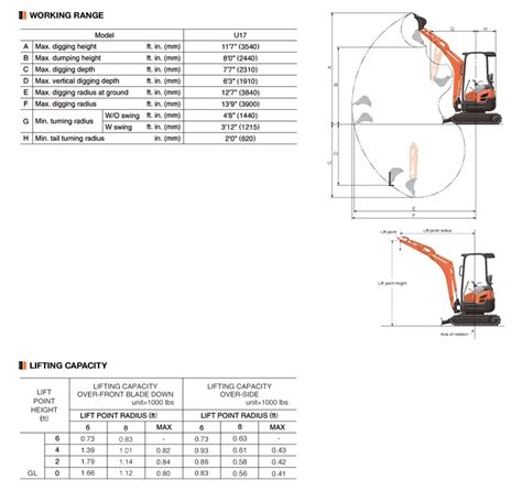 mini excavator kubota  rental catalog general rent  tool equipment rentals  stark