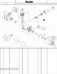 Page 2 Of Poulan Trimmer P2500 User Guide