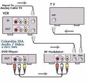 Diagram Vcr Dvd Rf Tv Digital Wiring 94 Diagrams