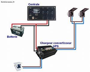Convertisseur 12v 220v 3000w Pour Camping Car : convertisseur 220v 12v camping car ~ Medecine-chirurgie-esthetiques.com Avis de Voitures