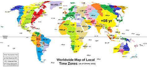 analysis time zones developers opensourcecom