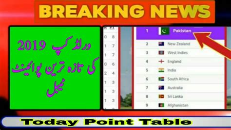 Stay tuned for the live cricket match, stats, points table, match analysis, photos, videos, experts reviews, match highlights, and much more. ICC World cup 2019 Latest Point Table After 38 Match ...