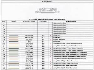95 Dodge Ram 1500 Radio Wiring Diagram