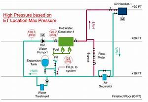 Hot Water Expansion Tank Installation Diagram