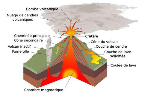 chambre magmatique des volcans au sommeil agité au fil du savoir