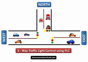 Traffic Light Control Using Plc Ladder Logic