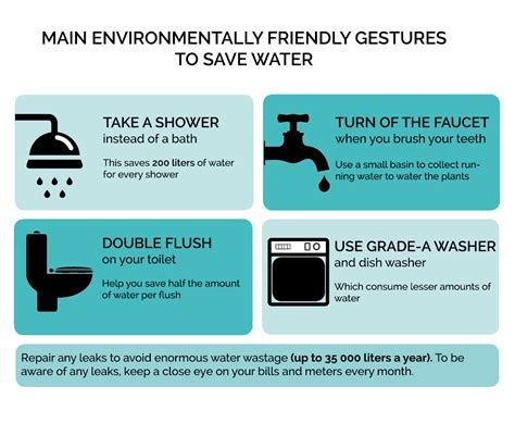 is it bad to take a shower everyday infographic habits for saving water bridal shower