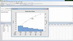 Pareto Chart On Minitab 16  U0026 17   80 20 Analysis  Minitab