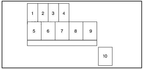 Chevrolet Tracker Fuse Box Diagram Auto Genius