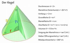 Kugel Umfang Berechnen : rechner kegel matheretter ~ Themetempest.com Abrechnung