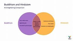 Buddhism And Hinduism  Venn Diagram Example   U2014 Vizzlo
