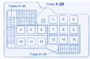 Bmw 325 I 1996 Fuse Box  Block Circuit Breaker Diagram
