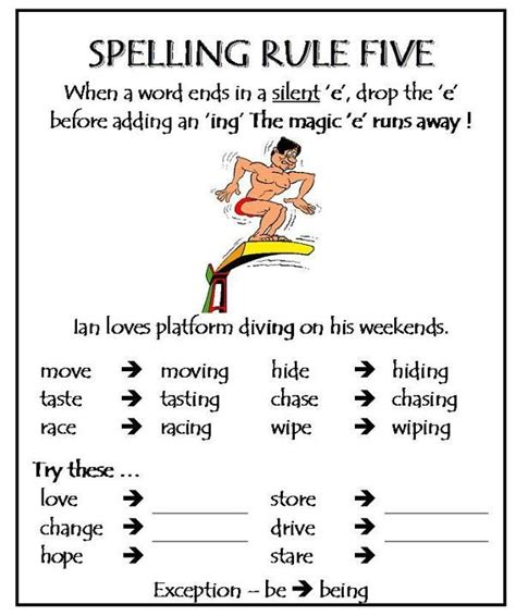 Spelling Rules Worksheets Pdf  Spelling Rules Cards By Tesdyslexia Teaching Resources