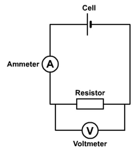 Basic Circuits Cool The Revision Website
