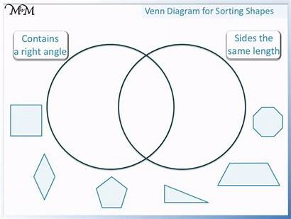 Shapes Sorting 2d Venn Diagram Sort Into
