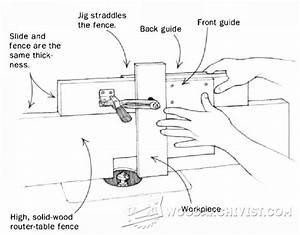 Lock Miter Joint Jig • WoodArchivist