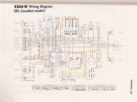 Info Wiring Diagrams