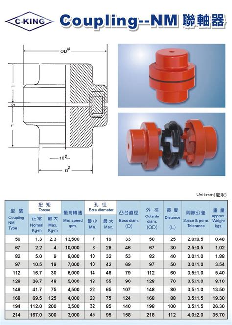 rubber coupling nm  king industry