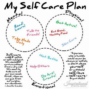 self care | Mad... Care Plan Quotes