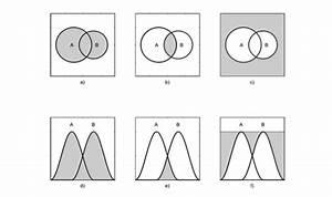 Venn Diagrams For Fuzzy Logic - Tex