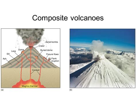 volcanism volcanic features location and types of volcanic