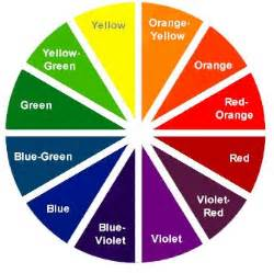 high school class ring value the makings of a make up maven the color wheel