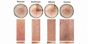 Wood Flooring Species, Grain & Texture Mr Floor Chicago IL